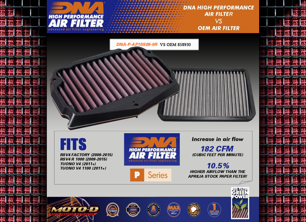 dna filter is superior and cheaper then stock oem filters